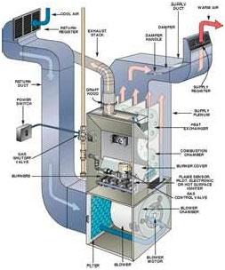 Heating System Diagram