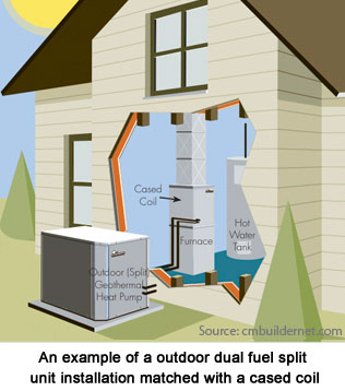 Dual Split Heating and Air Diagram